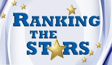 ranking the stars amsterdam diner spel 1 - Dinerspel Amsterdam -